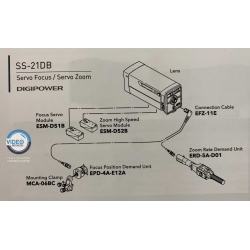 Fujinon SS-21DB - High speed digital full servo Kit for box lenses